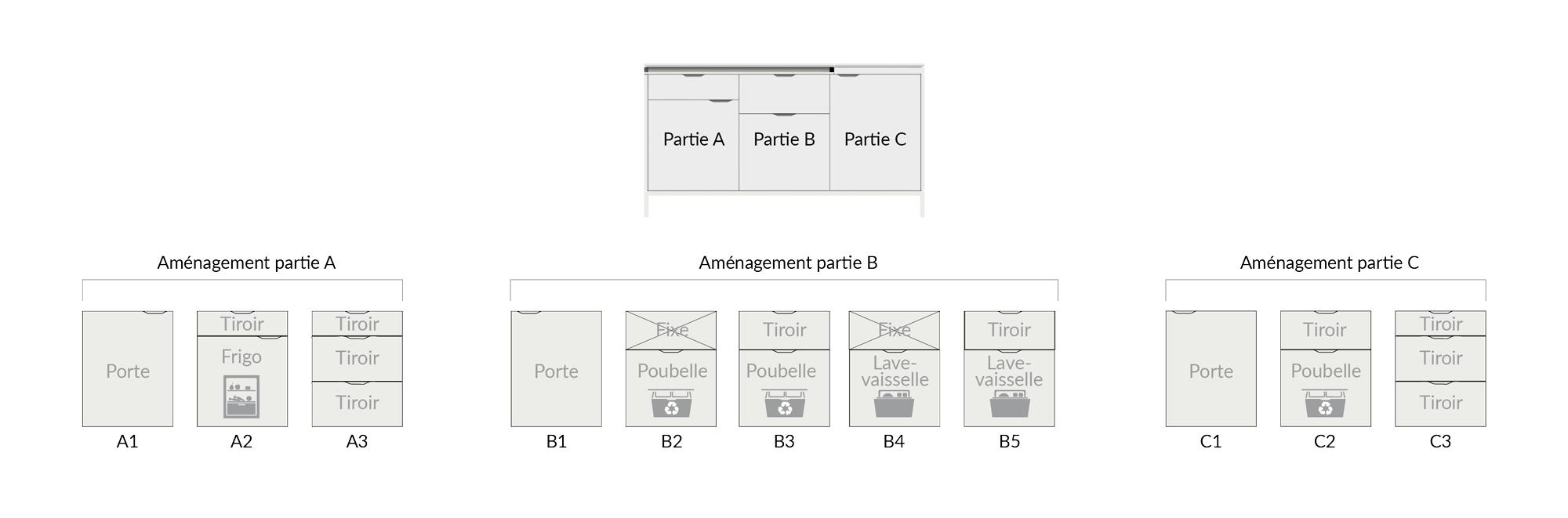Configuration-modèles-180couv