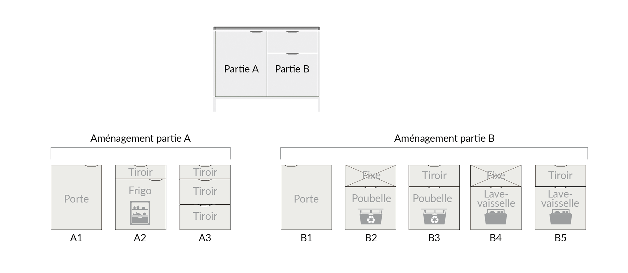 Configurations-modèles-120couvercle