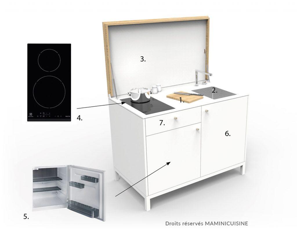 Electroménager petite cuisine design refermable pour gain de place et discrétion